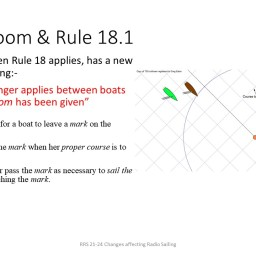 2021-2024 Racing Rules of Sailing – Changes